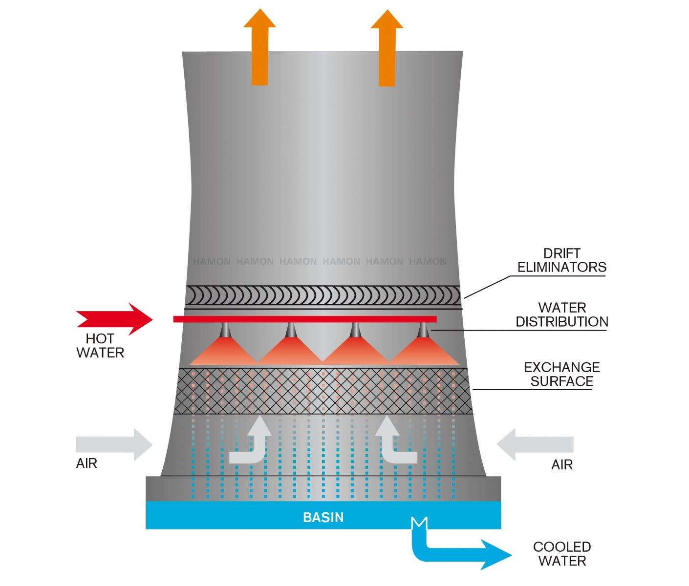 cooling towers Archives - All Kote Lining, Inc. Blog